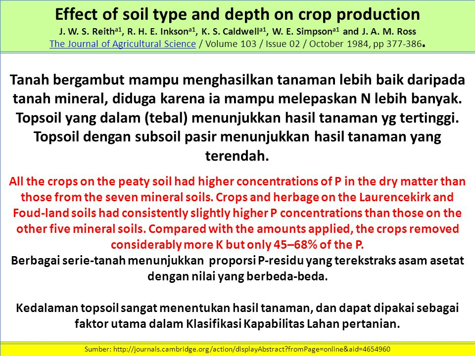 Effect of soil type and depth on crop production J. W. S. Reith a1, R. H. E. Inkson a1, K. S. Caldwell a1, W. E. Simpson a1 and J. A. M. Ross The Jour