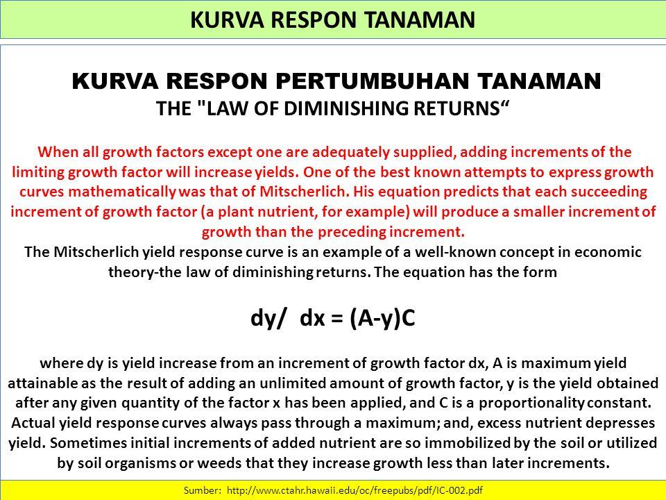 KURVA RESPON TANAMAN Sumber: http://www.ctahr.hawaii.edu/oc/freepubs/pdf/IC-002.pdf KURVA RESPON PERTUMBUHAN TANAMAN THE