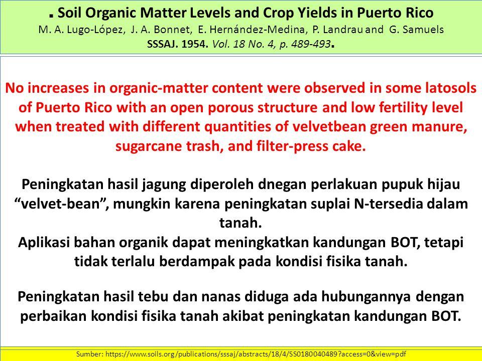 . Soil Organic Matter Levels and Crop Yields in Puerto Rico M. A. Lugo-López, J. A. Bonnet, E. Hernández-Medina, P. Landrau and G. Samuels SSSAJ. 1954