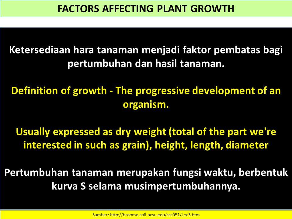 FACTORS AFFECTING PLANT GROWTH Sumber: http://broome.soil.ncsu.edu/ssc051/Lec3.htm Ketersediaan hara tanaman menjadi faktor pembatas bagi pertumbuhan dan hasil tanaman.