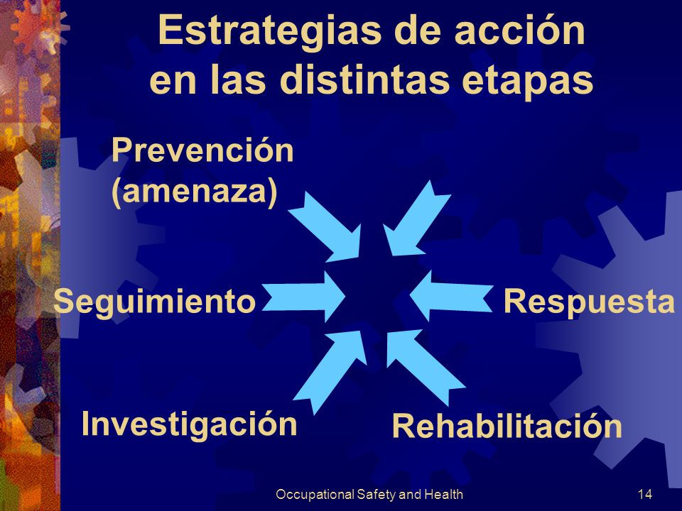 Occupational Safety and Health13 Desigualdad en la División Internacional de los Riesgos Países industrializados  Regulaciones ambientales e industri