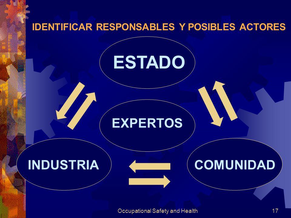 Occupational Safety and Health16 Gerenciamiento de las emergencias Prevención Identificación de peligros Evaluación de los riesgos Reducción de los riesgos Plan de emergencia Entrenamiento Intervención Evaluación de la emergencia Comunicación Movilización Respuesta Recuperación