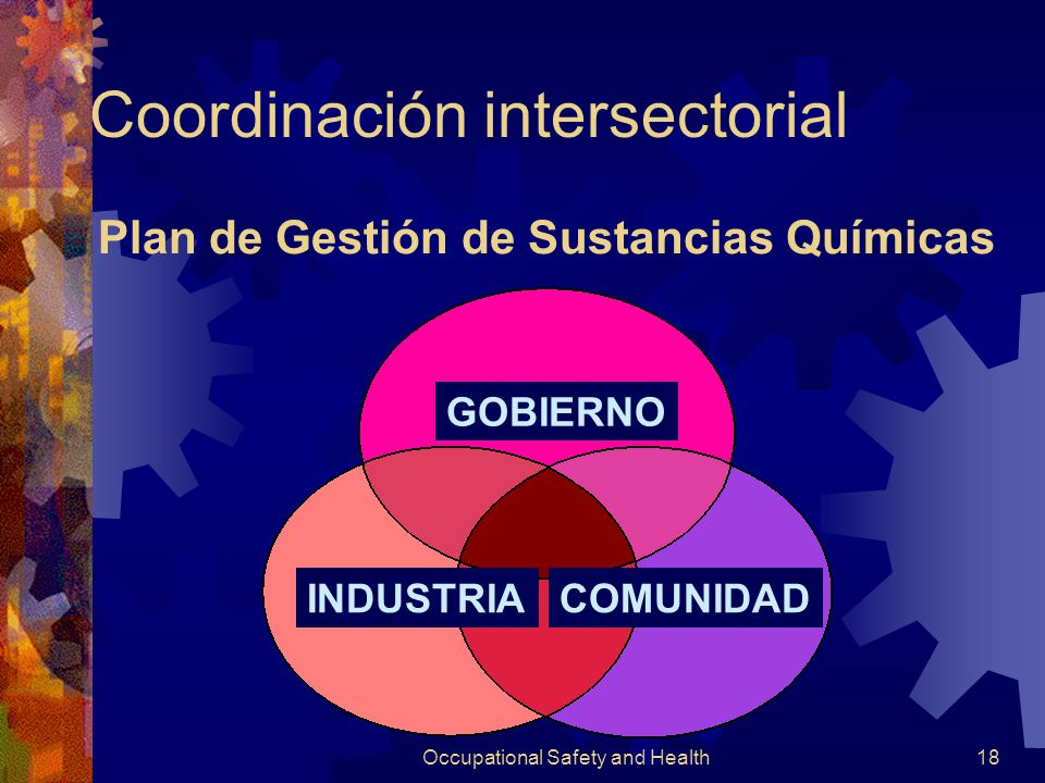 Occupational Safety and Health17 ESTADO COMUNIDADINDUSTRIA EXPERTOS IDENTIFICAR RESPONSABLES Y POSIBLES ACTORES
