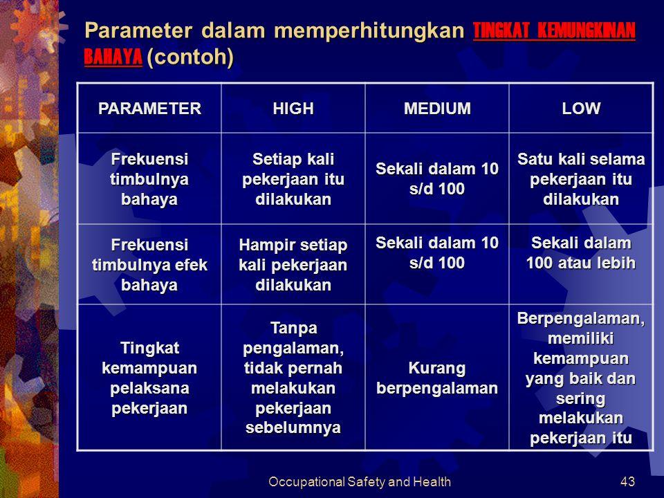 Occupational Safety and Health42 RESIKO  RESIKO ADALAH KOMBINASI DARI EFEK BAHAYA DAN TINGKAT KEMUNGKINANNYA Resiko = Efek Bahaya x Tingkat Kemungkinan Bahaya  Efek bahaya bersifat tetap terdiri atas H IGH, M EDIUM dan L OW  Tingkat kemungkinan bahaya terdiri atas H IGH, M EDIUM dan L OW