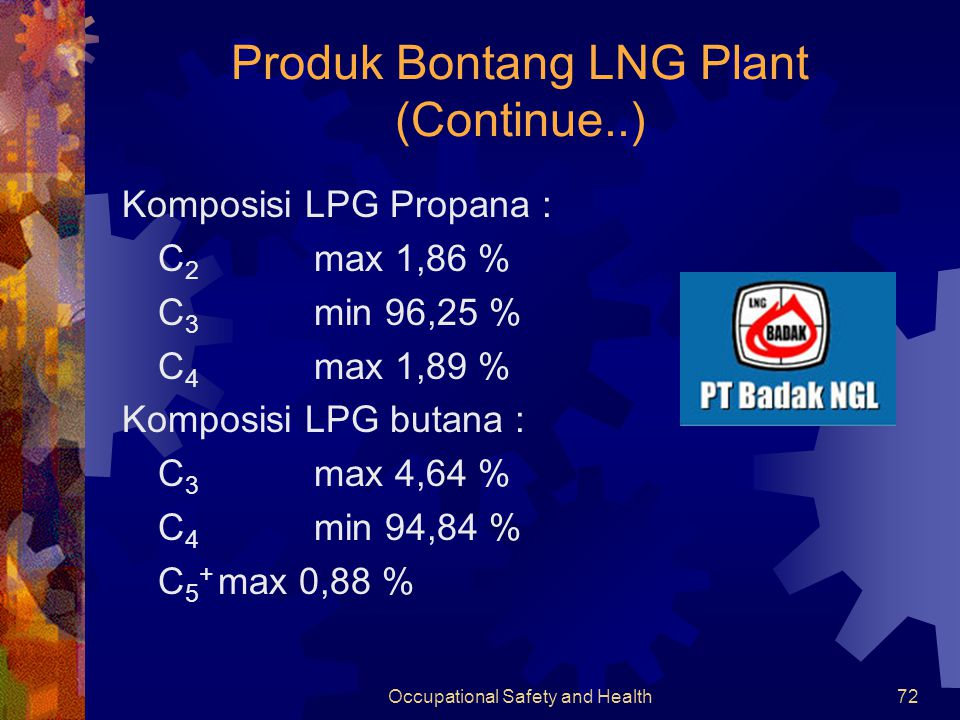 Occupational Safety and Health71 Produk Bontang LNG Plant Komposisi LNG : C 1 min 85 % N 2 max 1 % C 4 max 2 % C 5 + max 0,1 % H 2 Smax 0,025 ppbw / 100 ScF Sulfurmax 1,3 gr / 100 ScF Densitasmin 453 kg / m 3