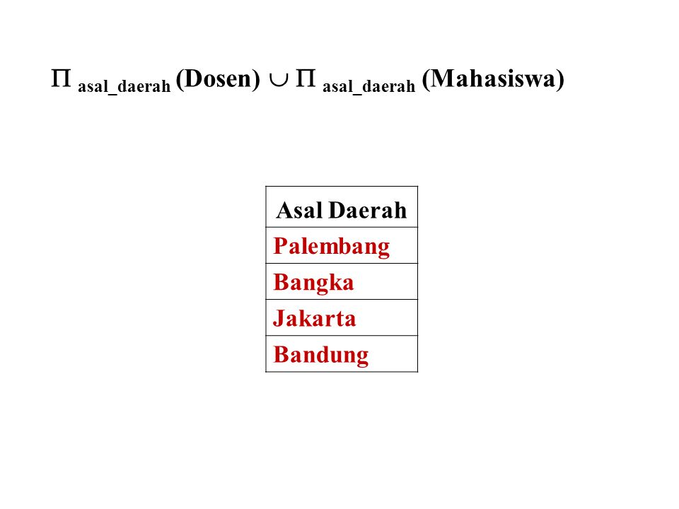 asal_daerah (Dosen)   asal_daerah (Mahasiswa) Asal Daerah Palembang Bangka Jakarta Bandung
