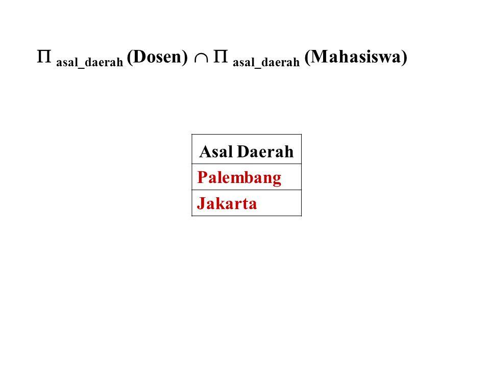  asal_daerah (Dosen)   asal_daerah (Mahasiswa) Asal Daerah Palembang Jakarta