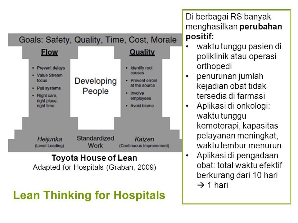 Lean Thinking for Hospitals Toyota House of Lean Adapted for Hospitals (Graban, 2009) Di berbagai RS banyak menghasilkan perubahan positif: waktu tung