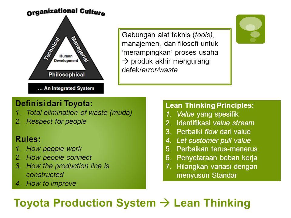 Toyota Production System  Lean Thinking Gabungan alat teknis (tools), manajemen, dan filosofi untuk 'merampingkan' proses usaha  produk akhir mengur