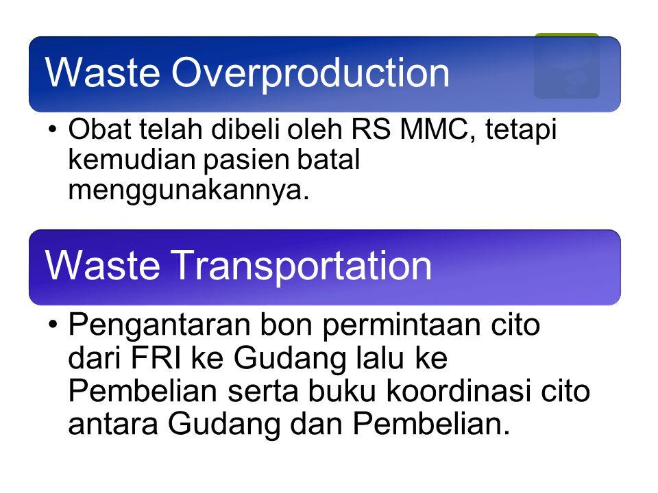 Waste Overproduction Obat telah dibeli oleh RS MMC, tetapi kemudian pasien batal menggunakannya. Waste Transportation Pengantaran bon permintaan cito
