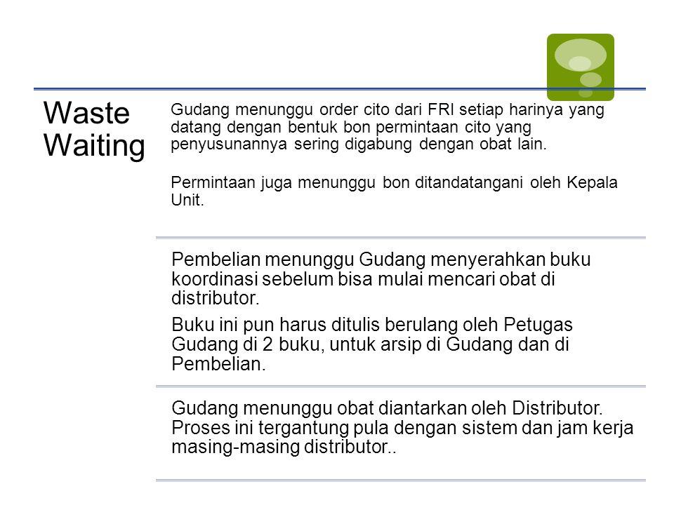 Waste Waiting Gudang menunggu order cito dari FRI setiap harinya yang datang dengan bentuk bon permintaan cito yang penyusunannya sering digabung deng