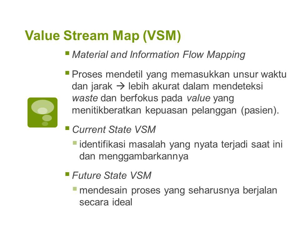 Value Stream Map (VSM)  Material and Information Flow Mapping  Proses mendetil yang memasukkan unsur waktu dan jarak  lebih akurat dalam mendeteksi