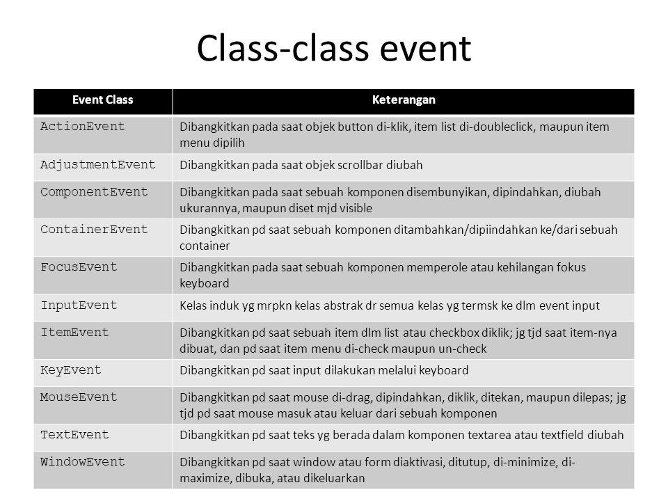 Class-class event Event ClassKeterangan ActionEvent Dibangkitkan pada saat objek button di-klik, item list di-doubleclick, maupun item menu dipilih AdjustmentEvent Dibangkitkan pada saat objek scrollbar diubah ComponentEvent Dibangkitkan pada saat sebuah komponen disembunyikan, dipindahkan, diubah ukurannya, maupun diset mjd visible ContainerEvent Dibangkitkan pd saat sebuah komponen ditambahkan/dipiindahkan ke/dari sebuah container FocusEvent Dibangkitkan pada saat sebuah komponen memperole atau kehilangan fokus keyboard InputEvent Kelas induk yg mrpkn kelas abstrak dr semua kelas yg termsk ke dlm event input ItemEvent Dibangkitkan pd saat sebuah item dlm list atau checkbox diklik; jg tjd saat item-nya dibuat, dan pd saat item menu di-check maupun un-check KeyEvent Dibangkitkan pd saat input dilakukan melalui keyboard MouseEvent Dibangkitkan pd saat mouse di-drag, dipindahkan, diklik, ditekan, maupun dilepas; jg tjd pd saat mouse masuk atau keluar dari sebuah komponen TextEvent Dibangkitkan pd saat teks yg berada dalam komponen textarea atau textfield diubah WindowEvent Dibangkitkan pd saat window atau form diaktivasi, ditutup, di-minimize, di- maximize, dibuka, atau dikeluarkan