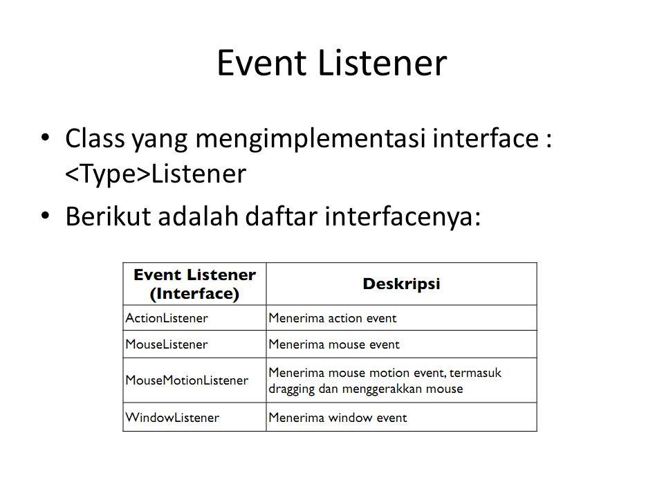 Event Listener Class yang mengimplementasi interface : Listener Berikut adalah daftar interfacenya: