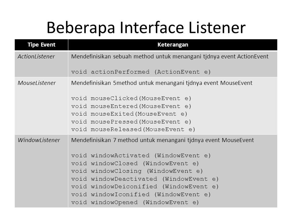 Beberapa Interface Listener Tipe EventKeterangan ActionListenerMendefinisikan sebuah method untuk menangani tjdnya event ActionEvent void actionPerformed (ActionEvent e) MouseListenerMendefinisikan 5method untuk menangani tjdnya event MouseEvent void mouseClicked(MouseEvent e) void mouseEntered(MouseEvent e) void mouseExited(MouseEvent e) void mousePressed(MouseEvent e) void mouseReleased(MouseEvent e) WindowListenerMendefinisikan 7 method untuk menangani tjdnya event MouseEvent void windowActivated (WindowEvent e) void windowClosed (WindowEvent e) void windowClosing (WindowEvent e) void windowDeactivated (WindowEvent e) void windowDeiconified (WindowEvent e) void windowIconified (WindowEvent e) void windowOpened (WindowEvent e)