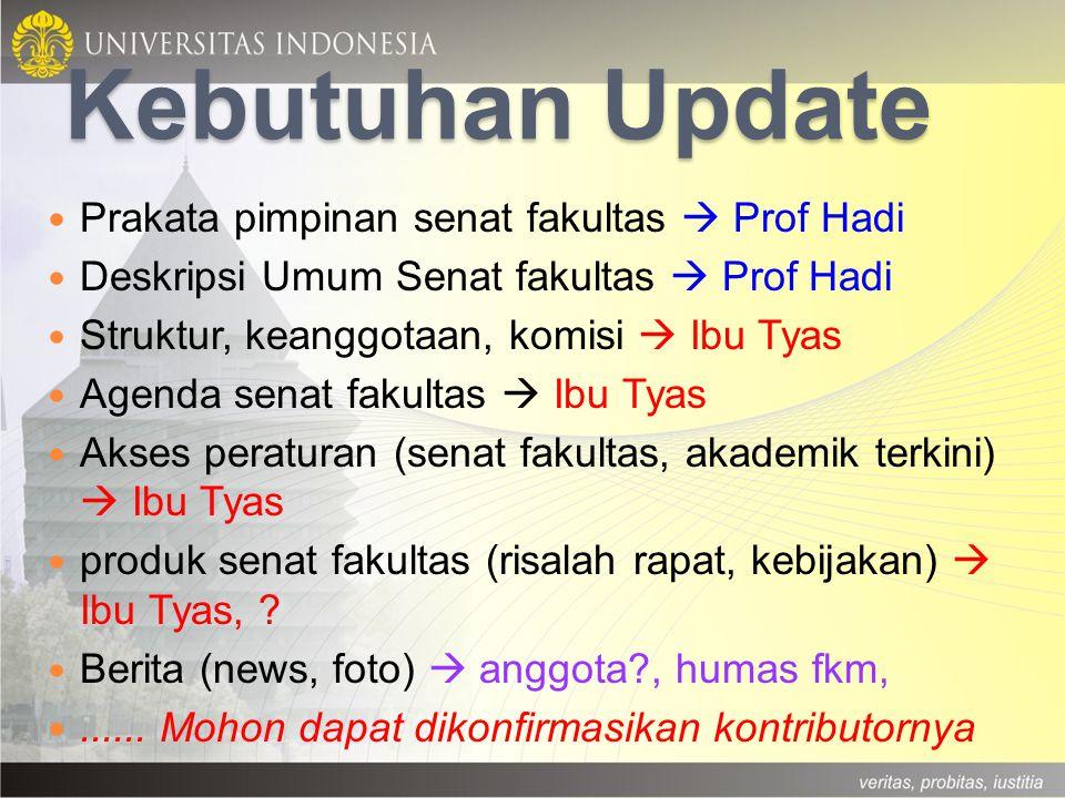 Kebutuhan Update Prakata pimpinan senat fakultas  Prof Hadi Deskripsi Umum Senat fakultas  Prof Hadi Struktur, keanggotaan, komisi  Ibu Tyas Agenda