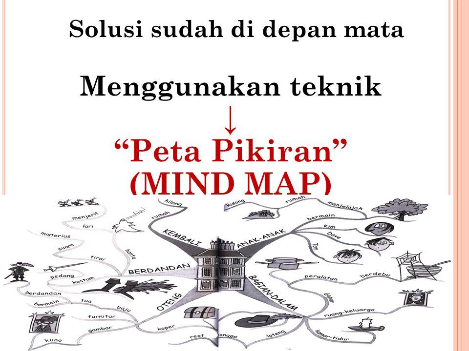 Menggunakan teknik ↓ Peta Pikiran (MIND MAP) Solusi sudah di depan mata