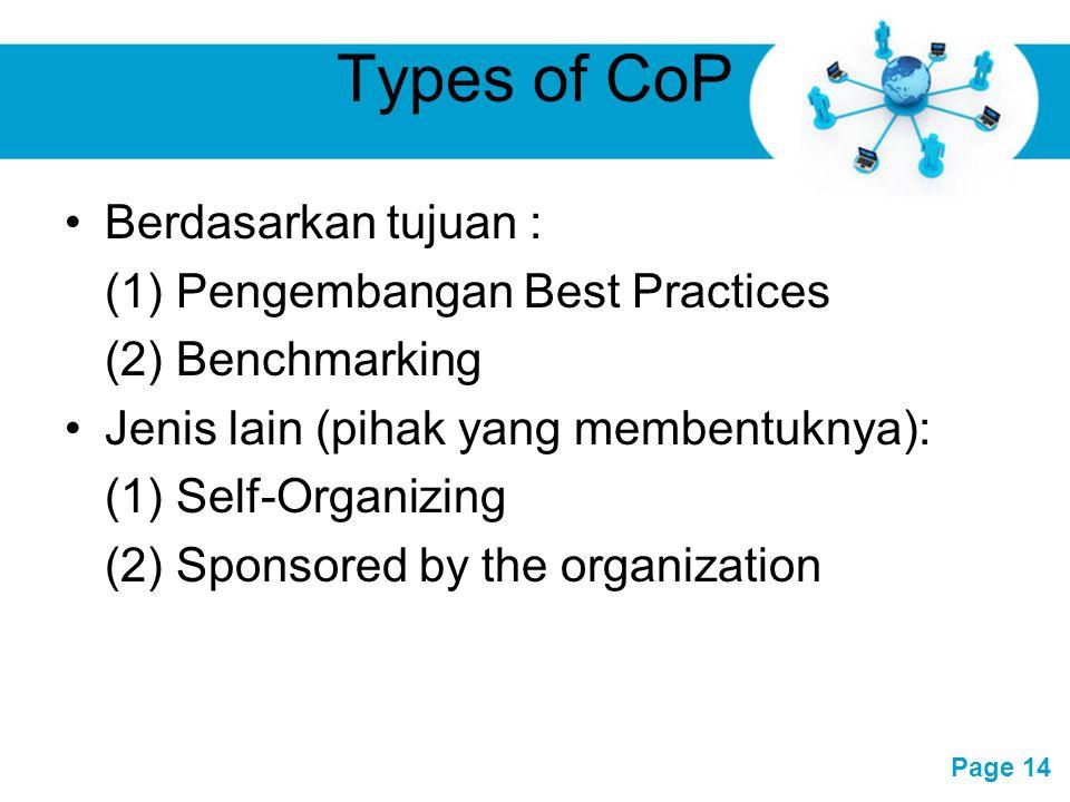 Free Powerpoint Templates Page 14 Types of CoP Berdasarkan tujuan : (1) Pengembangan Best Practices (2) Benchmarking Jenis lain (pihak yang membentukn