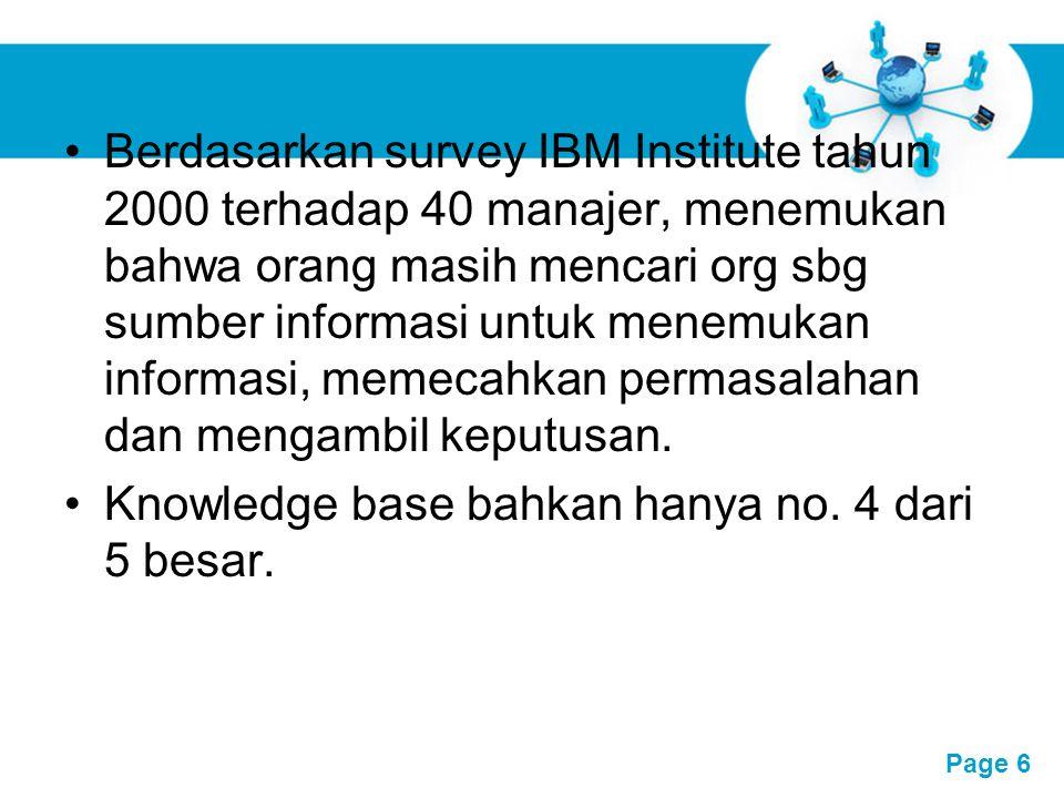 Free Powerpoint Templates Page 6 Berdasarkan survey IBM Institute tahun 2000 terhadap 40 manajer, menemukan bahwa orang masih mencari org sbg sumber i
