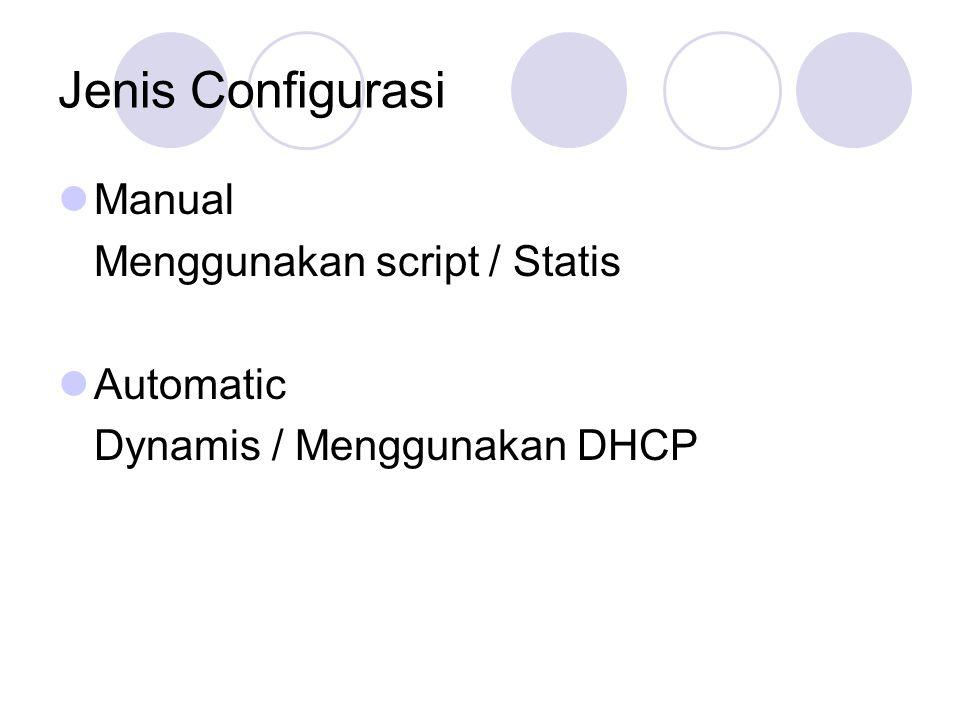 Jenis Configurasi Manual Menggunakan script / Statis Automatic Dynamis / Menggunakan DHCP