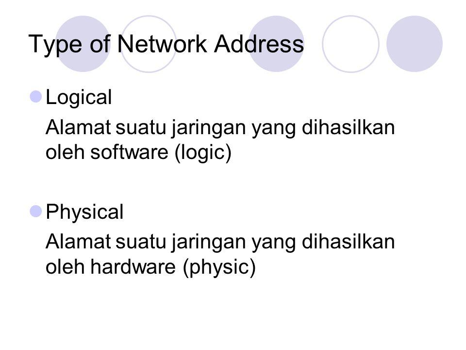 Type of Network Address Logical Alamat suatu jaringan yang dihasilkan oleh software (logic) Physical Alamat suatu jaringan yang dihasilkan oleh hardwa