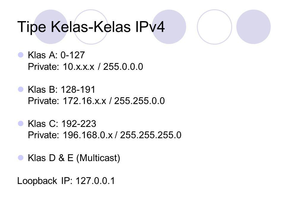 Tipe Kelas-Kelas IPv4 Klas A: 0-127 Private: 10.x.x.x / 255.0.0.0 Klas B: 128-191 Private: 172.16.x.x / 255.255.0.0 Klas C: 192-223 Private: 196.168.0.x / 255.255.255.0 Klas D & E (Multicast) Loopback IP: 127.0.0.1