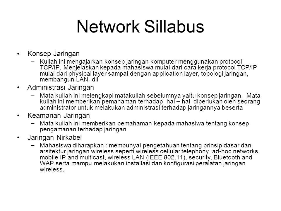 Network Sillabus Konsep Jaringan –Kuliah ini mengajarkan konsep jaringan komputer menggunakan protocol TCP/IP. Menjelaskan kepada mahasiswa mulai dari