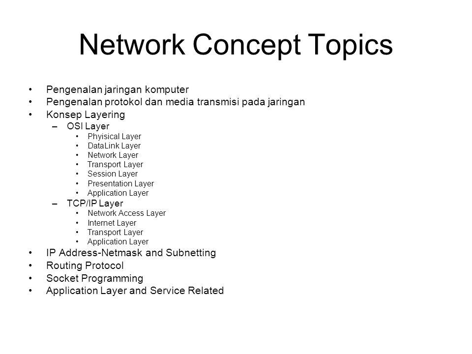 Network Concept Topics Pengenalan jaringan komputer Pengenalan protokol dan media transmisi pada jaringan Konsep Layering –OSI Layer Phyisical Layer D