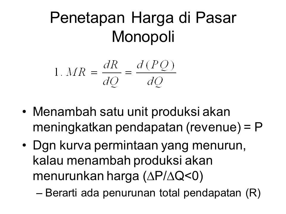 Penetapan Harga di Pasar Monopoli Menambah satu unit produksi akan meningkatkan pendapatan (revenue) = P Dgn kurva permintaan yang menurun, kalau menambah produksi akan menurunkan harga (  P/  Q<0) –Berarti ada penurunan total pendapatan (R)