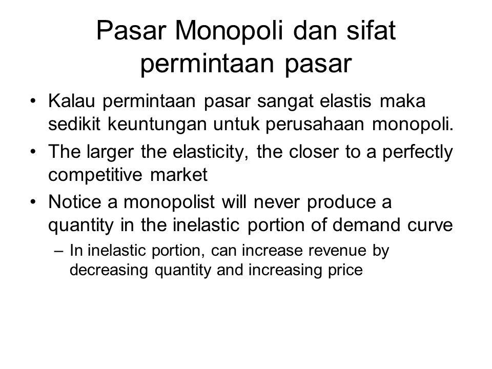 Pasar Monopoli dan sifat permintaan pasar Kalau permintaan pasar sangat elastis maka sedikit keuntungan untuk perusahaan monopoli.