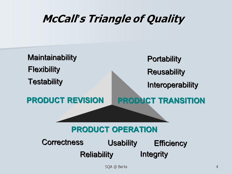 SQA @ Berta5 FAKTOR KUALITAS … (McCall) Correctness : besarnya program dapat memuaskan spesifikasi & objektivitas dari misi pelanggan Correctness : besarnya program dapat memuaskan spesifikasi & objektivitas dari misi pelanggan Reliability : besarnya program dapat diharapkan memenuhi fungsi2 yg dikehendaki Reliability : besarnya program dapat diharapkan memenuhi fungsi2 yg dikehendaki Efficiency : jumlah sumber2 & kode yg dibutuhkan program utk menjalankan fungsi2 Efficiency : jumlah sumber2 & kode yg dibutuhkan program utk menjalankan fungsi2 Integrity : besarnya pengontrolan pengaksesan oleh seseorang yg tidak mempunyai otorisasi terhadap perangkat lunak atau data Integrity : besarnya pengontrolan pengaksesan oleh seseorang yg tidak mempunyai otorisasi terhadap perangkat lunak atau data Usability : effort (usaha) yg dibutuhkan utk mempelajari, mengoperasikan, menyiapkan input & mengintepretasi kan output program Usability : effort (usaha) yg dibutuhkan utk mempelajari, mengoperasikan, menyiapkan input & mengintepretasi kan output program
