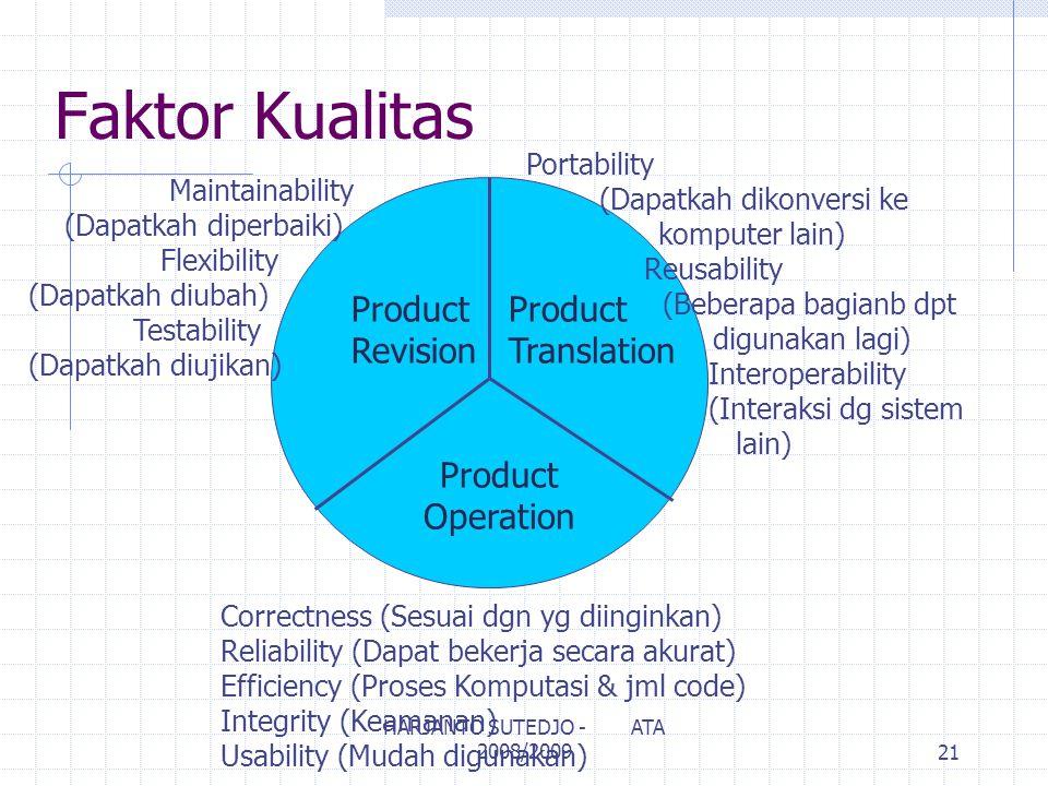 Faktor Kualitas Product Revision Product Translation Product Operation Maintainability (Dapatkah diperbaiki) Flexibility (Dapatkah diubah) Testability (Dapatkah diujikan) Portability (Dapatkah dikonversi ke komputer lain) Reusability (Beberapa bagianb dpt digunakan lagi) Interoperability (Interaksi dg sistem lain) Correctness (Sesuai dgn yg diinginkan) Reliability (Dapat bekerja secara akurat) Efficiency (Proses Komputasi & jml code) Integrity (Keamanan) Usability (Mudah digunakan) 21 HARJANTO SUTEDJO - ATA 2008/2009