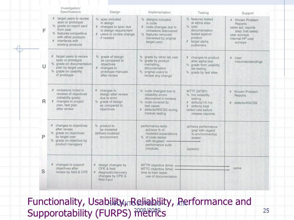 Functionality, Usability, Reliability, Performance and Supporotability (FURPS) metrics 25 HARJANTO SUTEDJO - ATA 2008/2009