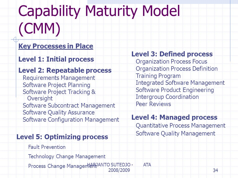 Capability Maturity Model (CMM) Key Processes in Place Level 1: Initial process Level 2: Repeatable process Requirements Management Software Project Planning Software Project Tracking & Oversight Software Subcontract Management Software Quality Assurance Software Configuration Management Level 3: Defined process Organization Process Focus Organization Process Definition Training Program Integrated Software Management Software Product Engineering Intergroup Coordination Peer Reviews Level 4: Managed process Quantitative Process Management Software Quality Management Level 5: Optimizing process Fault Prevention Technology Change Management Process Change Management 34 HARJANTO SUTEDJO - ATA 2008/2009