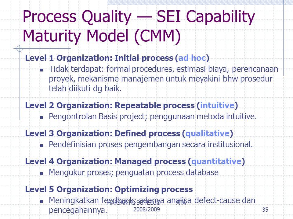 Process Quality — SEI Capability Maturity Model (CMM) Level 1 Organization: Initial process (ad hoc) Tidak terdapat: formal procedures, estimasi biaya, perencanaan proyek, mekanisme manajemen untuk meyakini bhw prosedur telah diikuti dg baik.
