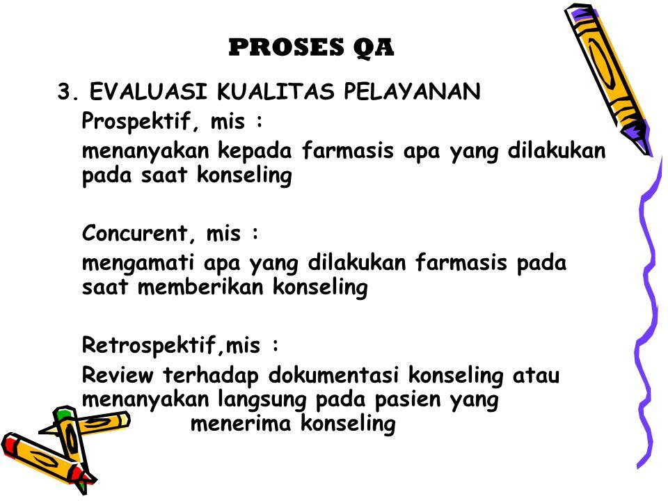 PROSES QA 3. EVALUASI KUALITAS PELAYANAN Prospektif, mis : menanyakan kepada farmasis apa yang dilakukan pada saat konseling Concurent, mis : mengamat