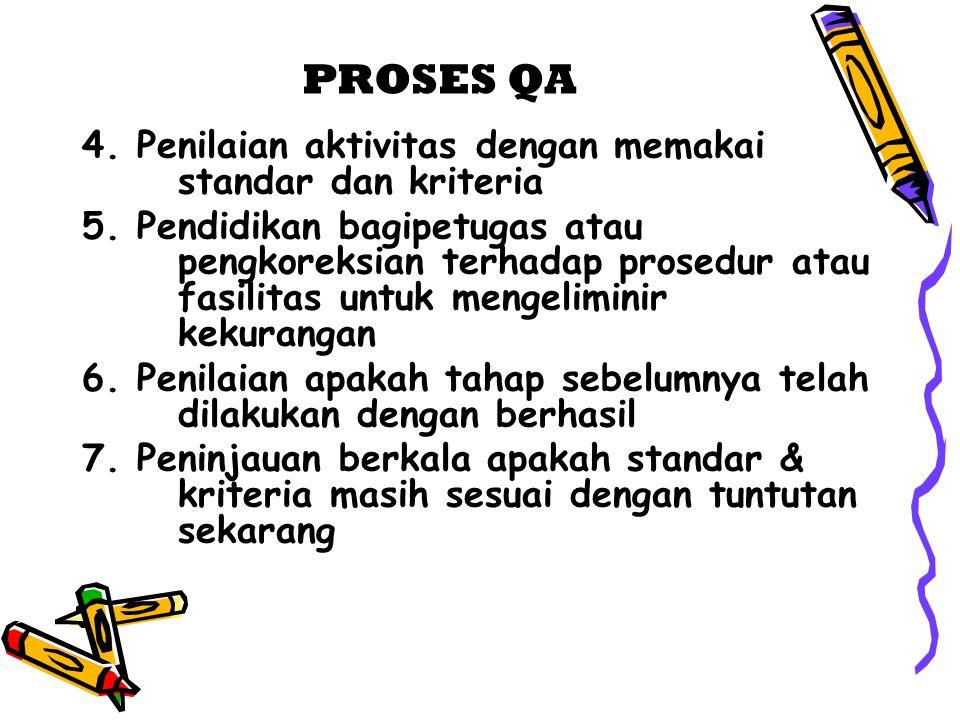 PROSES QA 4. Penilaian aktivitas dengan memakai standar dan kriteria 5. Pendidikan bagipetugas atau pengkoreksian terhadap prosedur atau fasilitas unt