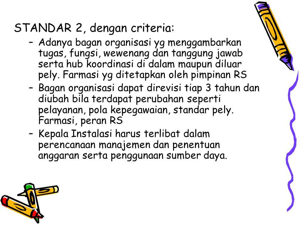 STANDAR 2, dengan criteria: –Adanya bagan organisasi yg menggambarkan tugas, fungsi, wewenang dan tanggung jawab serta hub koordinasi di dalam maupun