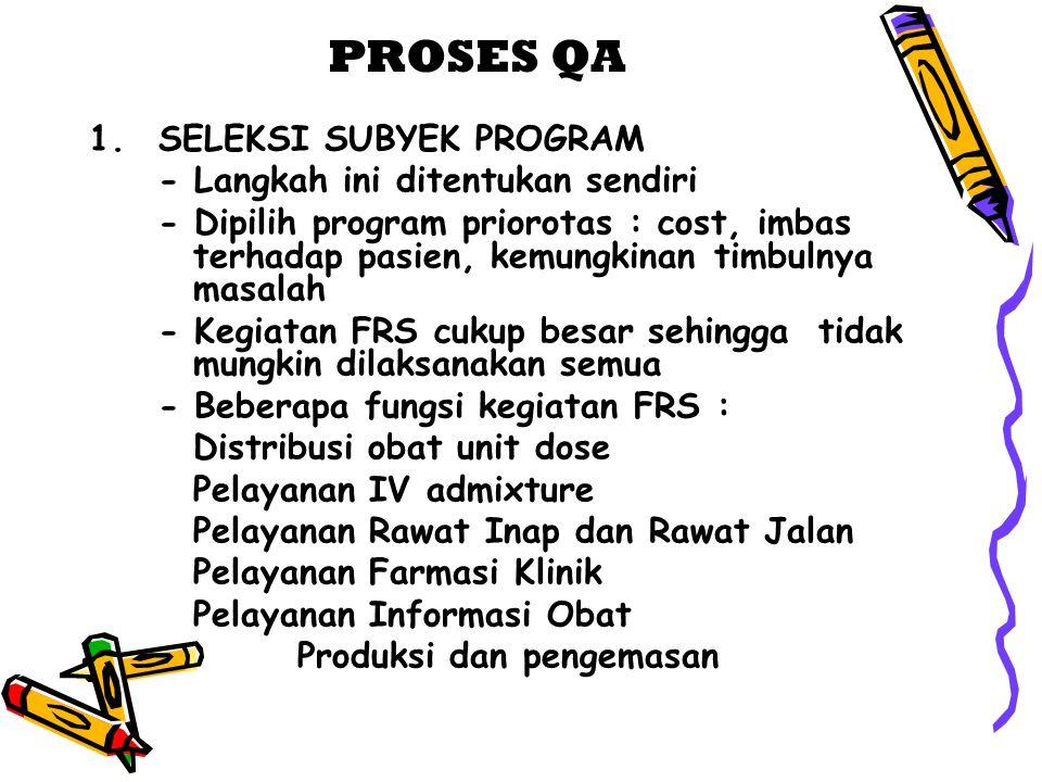 1.SELEKSI SUBYEK PROGRAM - Langkah ini ditentukan sendiri - Dipilih program priorotas : cost, imbas terhadap pasien, kemungkinan timbulnya masalah - K