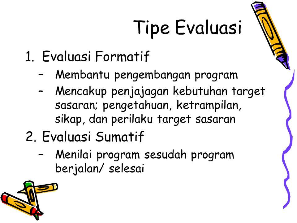 Tipe Evaluasi 1.Evaluasi Formatif –Membantu pengembangan program –Mencakup penjajagan kebutuhan target sasaran; pengetahuan, ketrampilan, sikap, dan p