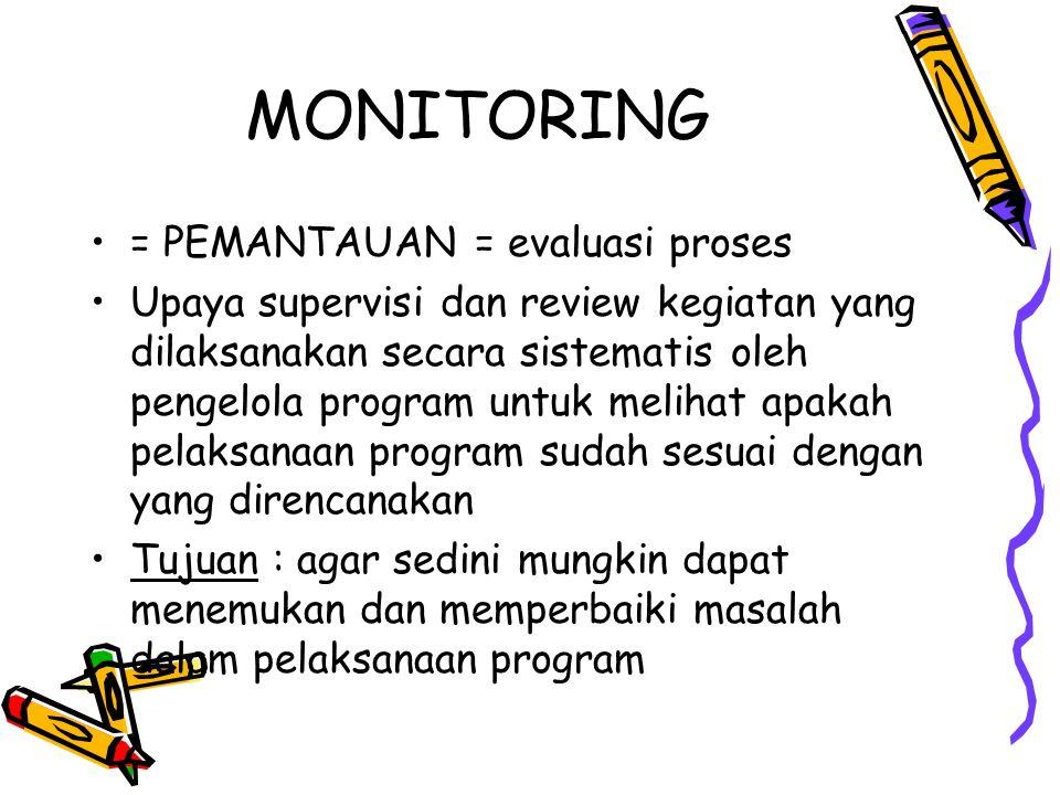 MONITORING = PEMANTAUAN = evaluasi proses Upaya supervisi dan review kegiatan yang dilaksanakan secara sistematis oleh pengelola program untuk melihat