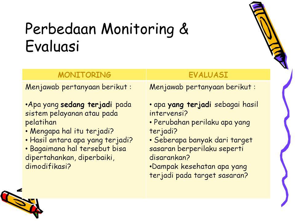 Perbedaan Monitoring & Evaluasi MONITORINGEVALUASI Menjawab pertanyaan berikut : Apa yang sedang terjadi pada sistem pelayanan atau pada pelatihan Men
