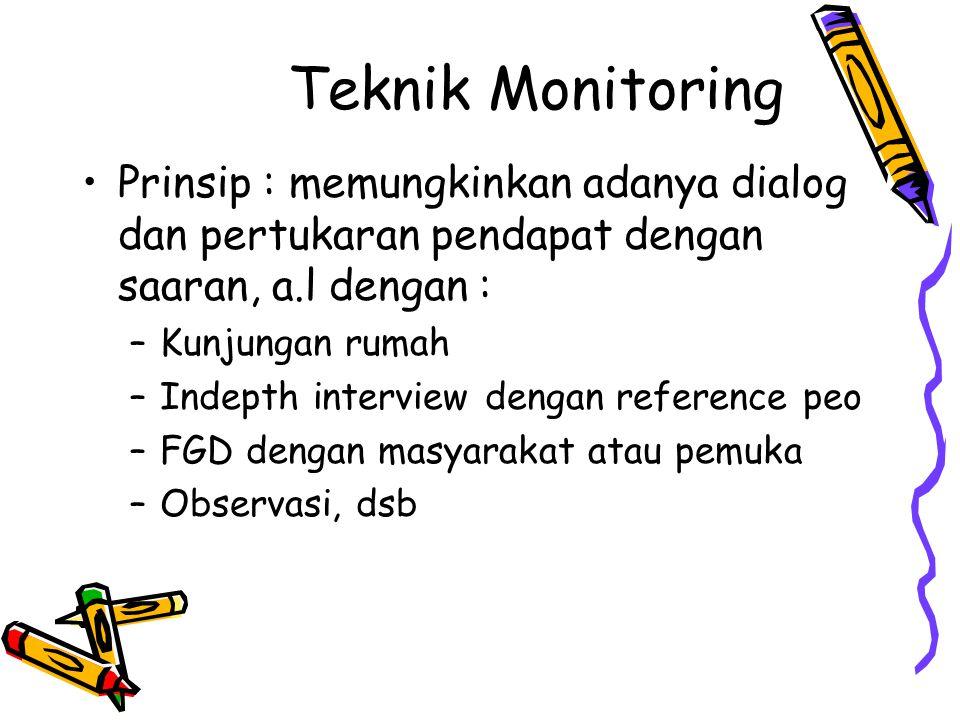 Teknik Monitoring Prinsip : memungkinkan adanya dialog dan pertukaran pendapat dengan saaran, a.l dengan : –Kunjungan rumah –Indepth interview dengan