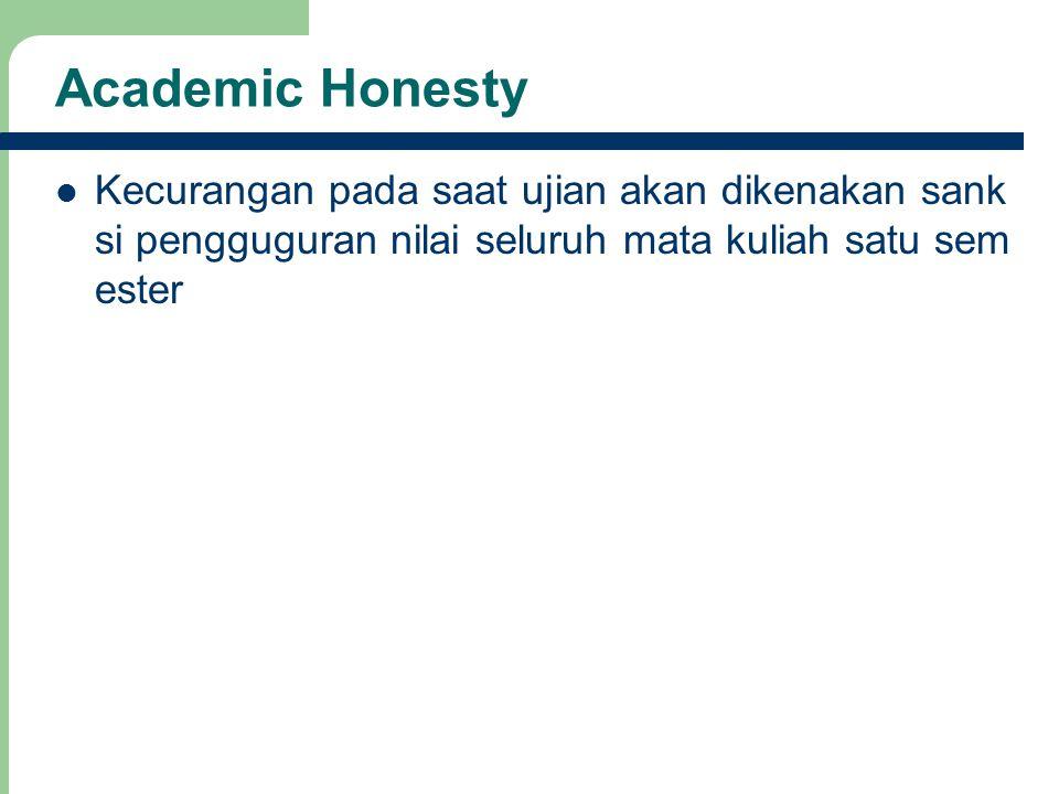 Academic Honesty Kecurangan pada saat ujian akan dikenakan sank si pengguguran nilai seluruh mata kuliah satu sem ester