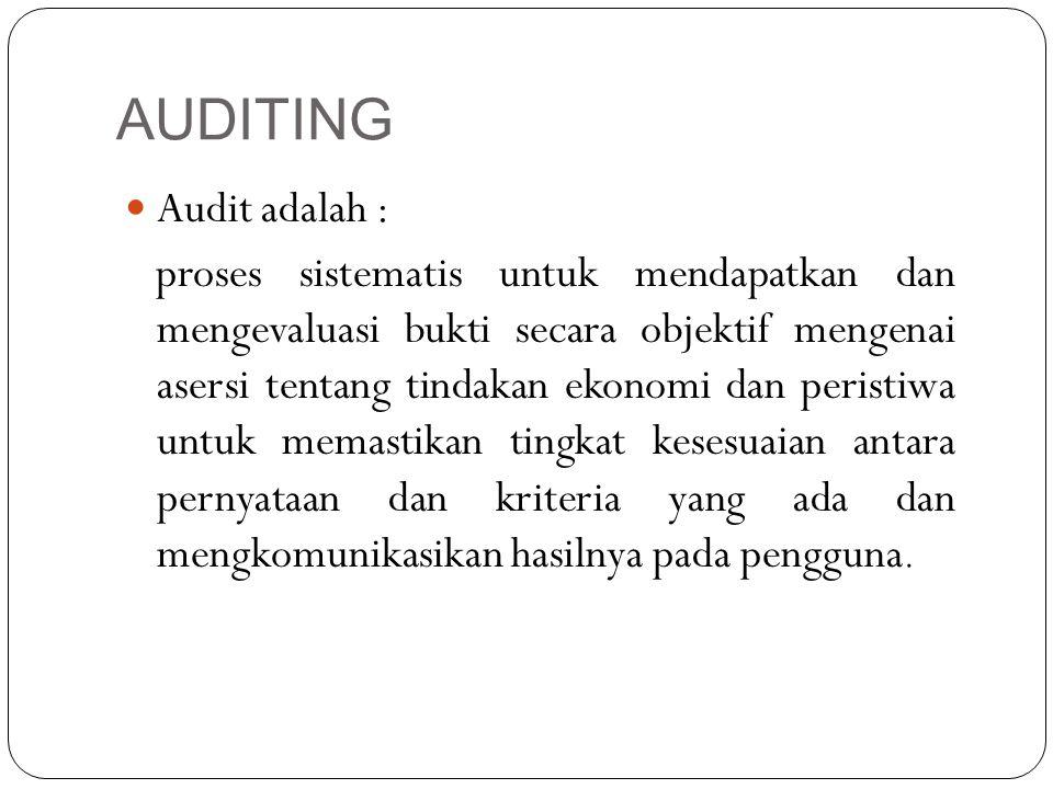 AUDITING Audit adalah : proses sistematis untuk mendapatkan dan mengevaluasi bukti secara objektif mengenai asersi tentang tindakan ekonomi dan perist