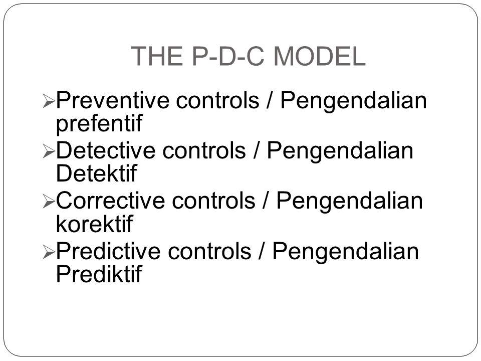THE P-D-C MODEL  Preventive controls / Pengendalian prefentif  Detective controls / Pengendalian Detektif  Corrective controls / Pengendalian korek