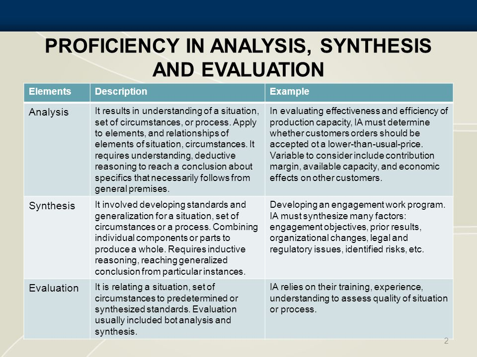 PROFICIENCY IN ANALYSIS, SYNTHESIS AND EVALUATION ElementsDescriptionExample Analysis It results in understanding of a situation, set of circumstances, or process.