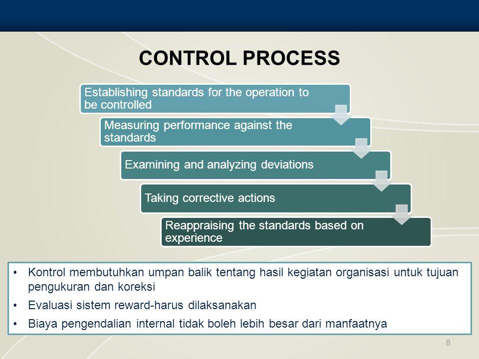 3.4 MANAGEMENT CONTROLS