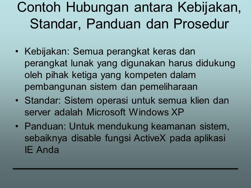 Contoh Hubungan antara Kebijakan, Standar, Panduan dan Prosedur Kebijakan: Semua perangkat keras dan perangkat lunak yang digunakan harus didukung oleh pihak ketiga yang kompeten dalam pembangunan sistem dan pemeliharaan Standar: Sistem operasi untuk semua klien dan server adalah Microsoft Windows XP Panduan: Untuk mendukung keamanan sistem, sebaiknya disable fungsi ActiveX pada aplikasi IE Anda