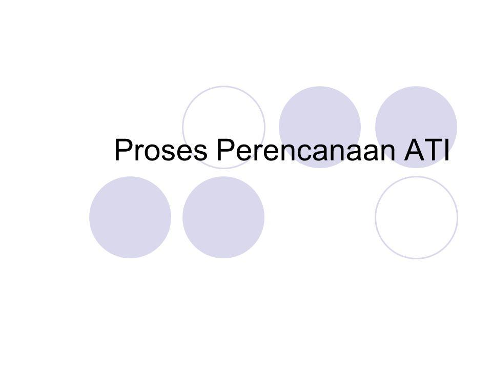 Proses Perencanaan ATI